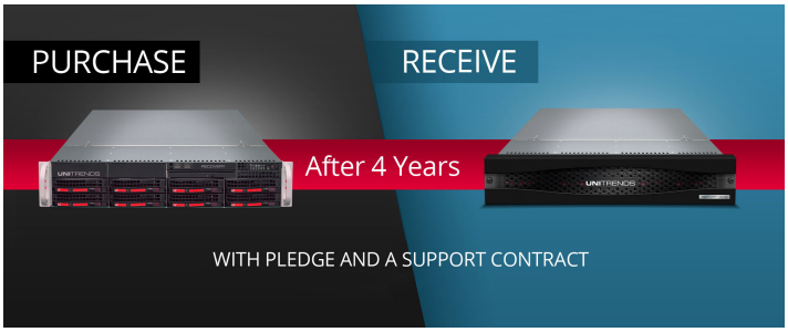 Unitrends Recovery Series Pledge